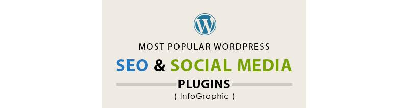 Most Popular WordPress SEO and Social Media Plugins